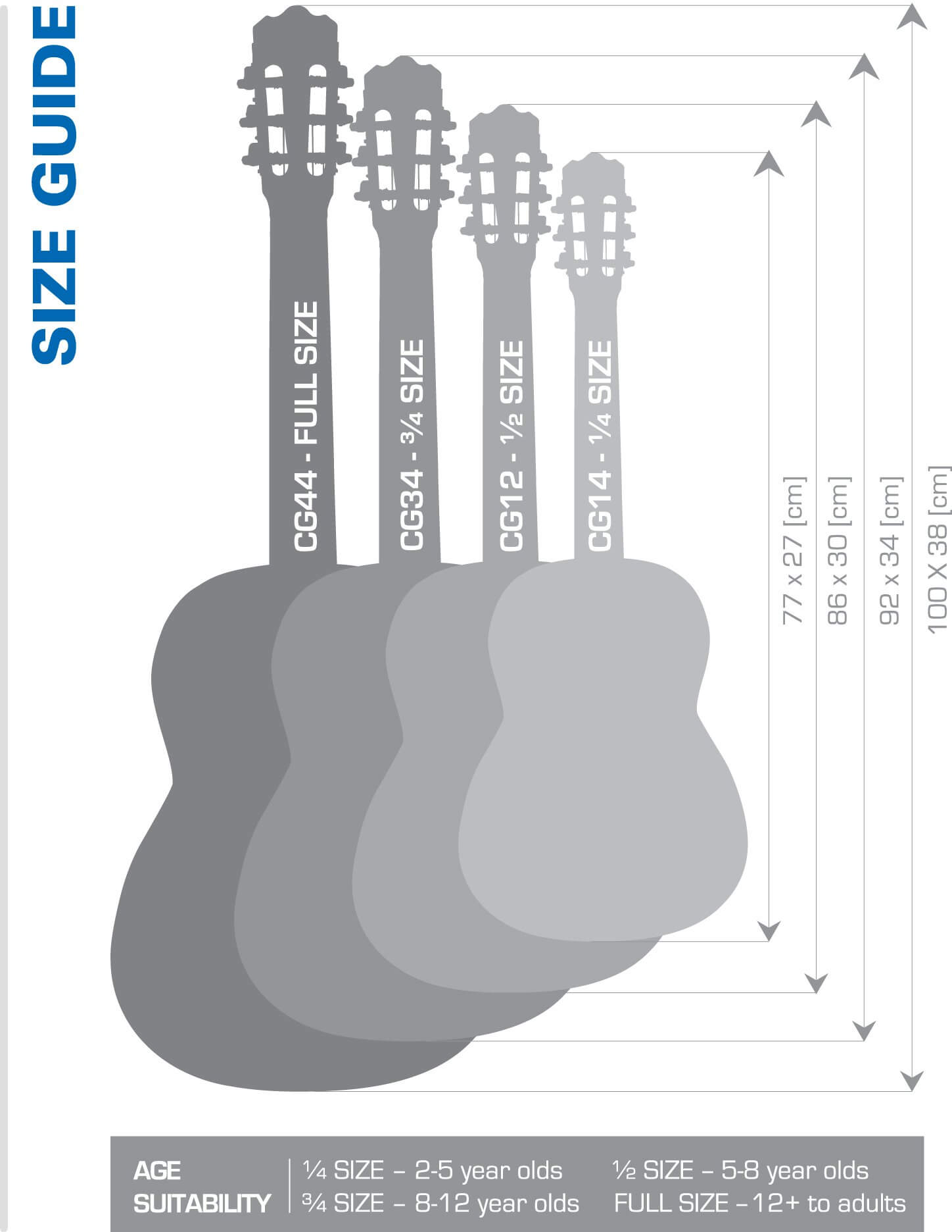 Size of the Guitar